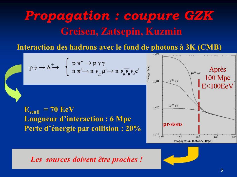 6 Propagation : coupure GZK Greisen, Zatsepin, Kuzmin Interaction des hadrons avec le fond de photons à 3K (CMB) protons Les sources doivent être proc