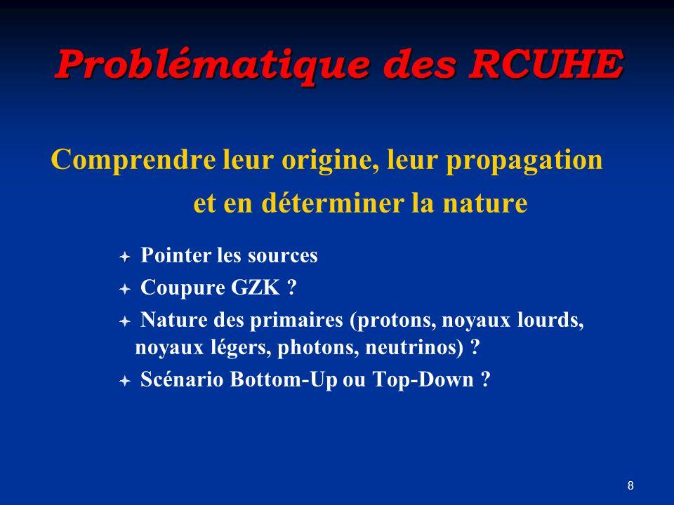 8 Problématique des RCUHE Comprendre leur origine, leur propagation et en déterminer la nature Pointer les sources Coupure GZK ? Nature des primaires
