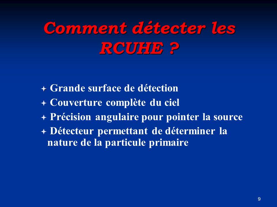 9 Comment détecter les RCUHE ? Grande surface de détection Couverture complète du ciel Précision angulaire pour pointer la source Détecteur permettant