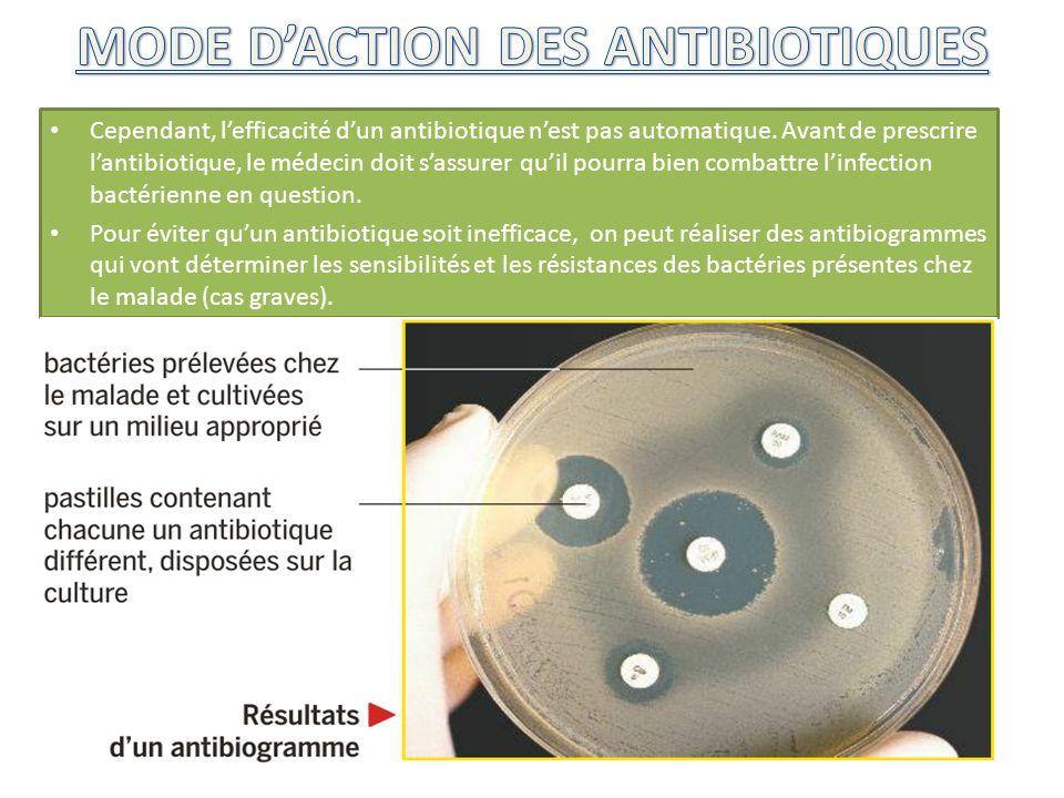 Cependant, lefficacité dun antibiotique nest pas automatique. Avant de prescrire lantibiotique, le médecin doit sassurer quil pourra bien combattre li