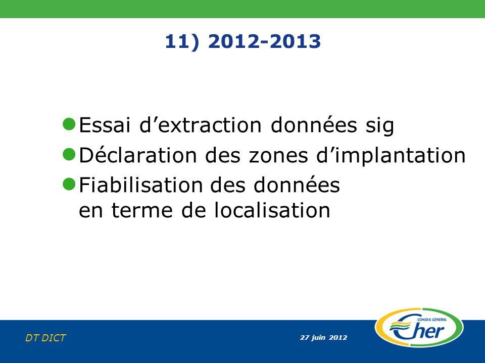 27 juin 2012 DT DICT 11) 2012-2013 Essai dextraction données sig Déclaration des zones dimplantation Fiabilisation des données en terme de localisatio