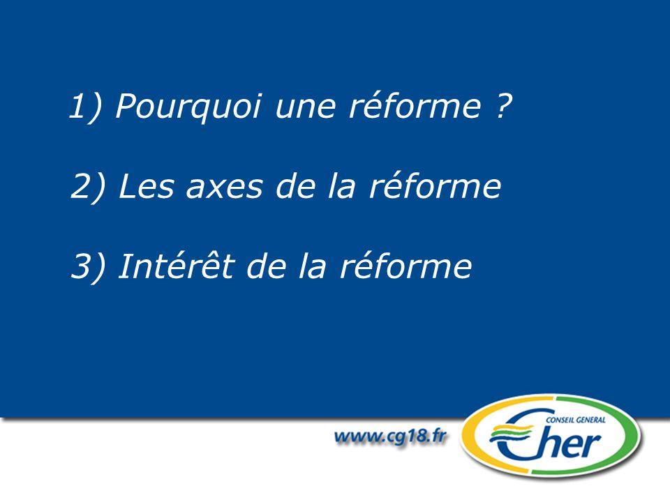 1) Pourquoi une réforme ? 2) Les axes de la réforme 3) Intérêt de la réforme
