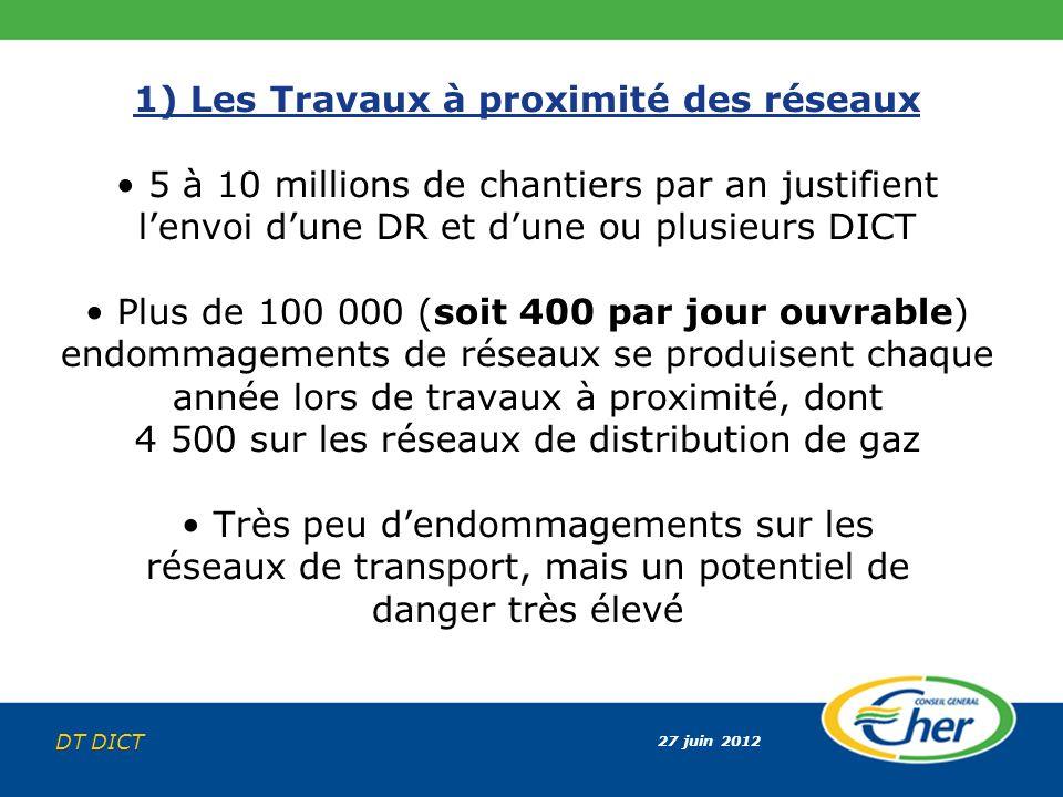 27 juin 2012 DT DICT 1) Les Travaux à proximité des réseaux 5 à 10 millions de chantiers par an justifient lenvoi dune DR et dune ou plusieurs DICT Pl