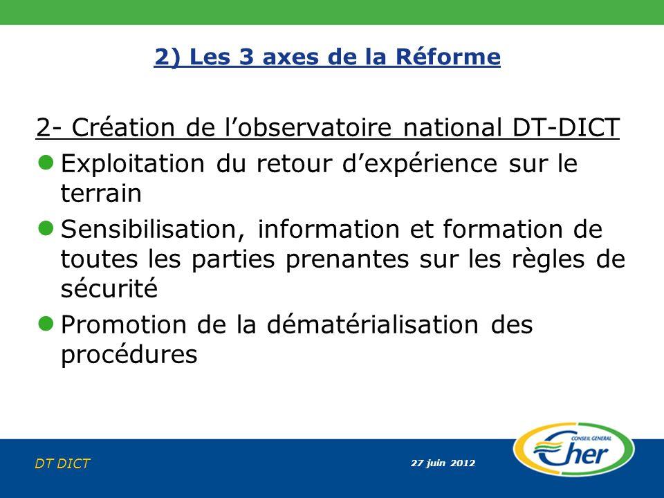 27 juin 2012 DT DICT 2) Les 3 axes de la Réforme 2- Création de lobservatoire national DT-DICT Exploitation du retour dexpérience sur le terrain Sensi