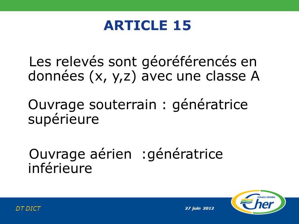 27 juin 2012 DT DICT ARTICLE 15 Les relevés sont géoréférencés en données (x, y,z) avec une classe A Ouvrage souterrain : génératrice supérieure Ouvra