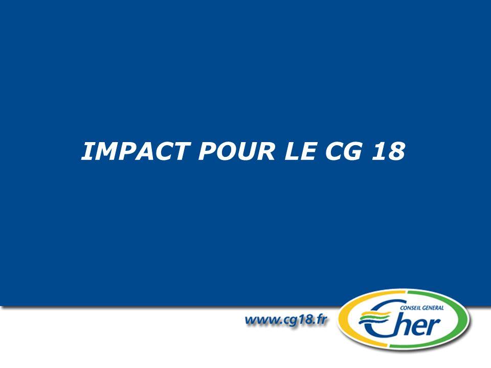 IMPACT POUR LE CG 18