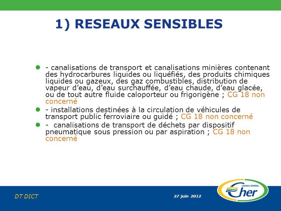 27 juin 2012 DT DICT 1) RESEAUX SENSIBLES - canalisations de transport et canalisations minières contenant des hydrocarbures liquides ou liquéfiés, de