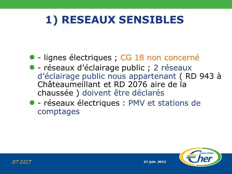 27 juin 2012 DT DICT 1) RESEAUX SENSIBLES - lignes électriques ; CG 18 non concerné - réseaux déclairage public ; 2 réseaux déclairage public nous app