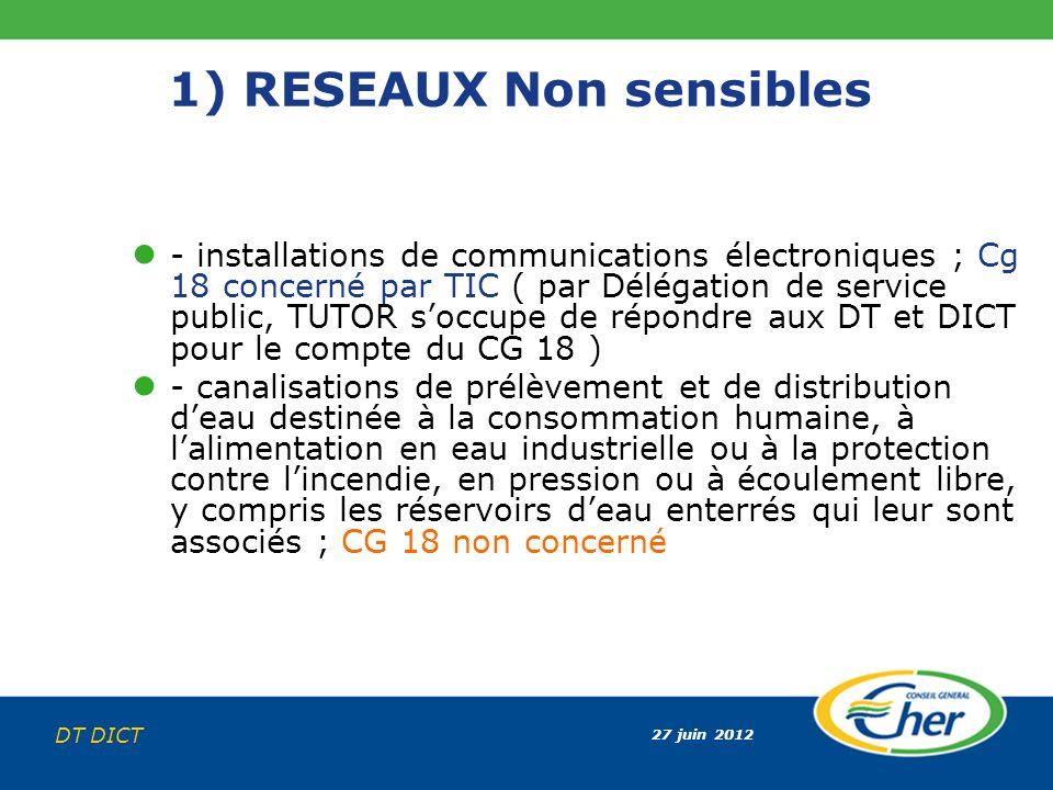 27 juin 2012 DT DICT 1) RESEAUX Non sensibles - installations de communications électroniques ; Cg 18 concerné par TIC ( par Délégation de service pub