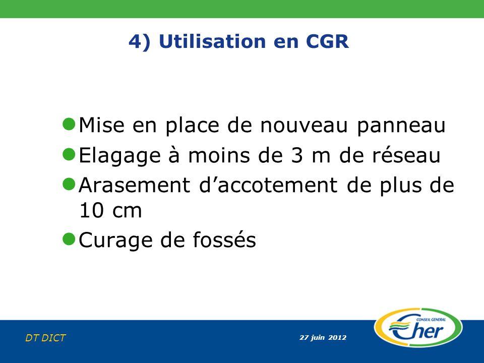 27 juin 2012 DT DICT 4) Utilisation en CGR Mise en place de nouveau panneau Elagage à moins de 3 m de réseau Arasement daccotement de plus de 10 cm Cu
