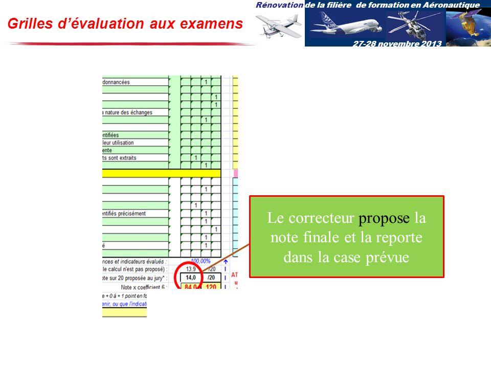 Rénovation de la filière de formation en Aéronautique 27-28 novembre 2013 Grilles dévaluation aux examens Le correcteur propose la note finale et la r