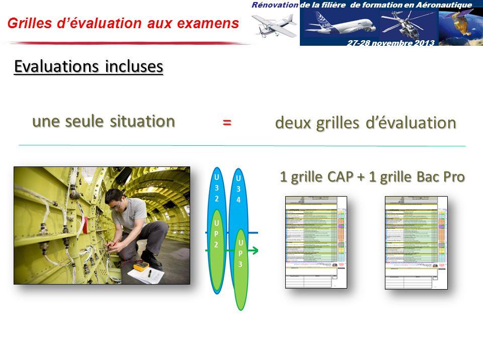 Rénovation de la filière de formation en Aéronautique 27-28 novembre 2013 Grilles dévaluation aux examens Evaluations incluses une seule situation = d