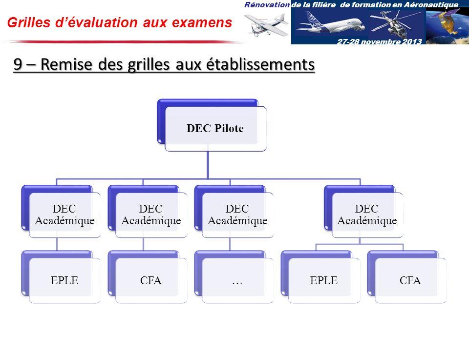 Rénovation de la filière de formation en Aéronautique 27-28 novembre 2013 Grilles dévaluation aux examens 9 – Remise des grilles aux établissements DE