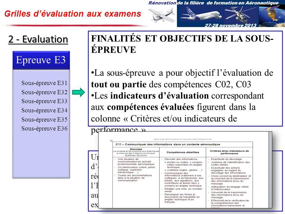 Rénovation de la filière de formation en Aéronautique 27-28 novembre 2013 Grilles dévaluation aux examens 2 - Evaluation Sous-épreuve E31 Sous-épreuve
