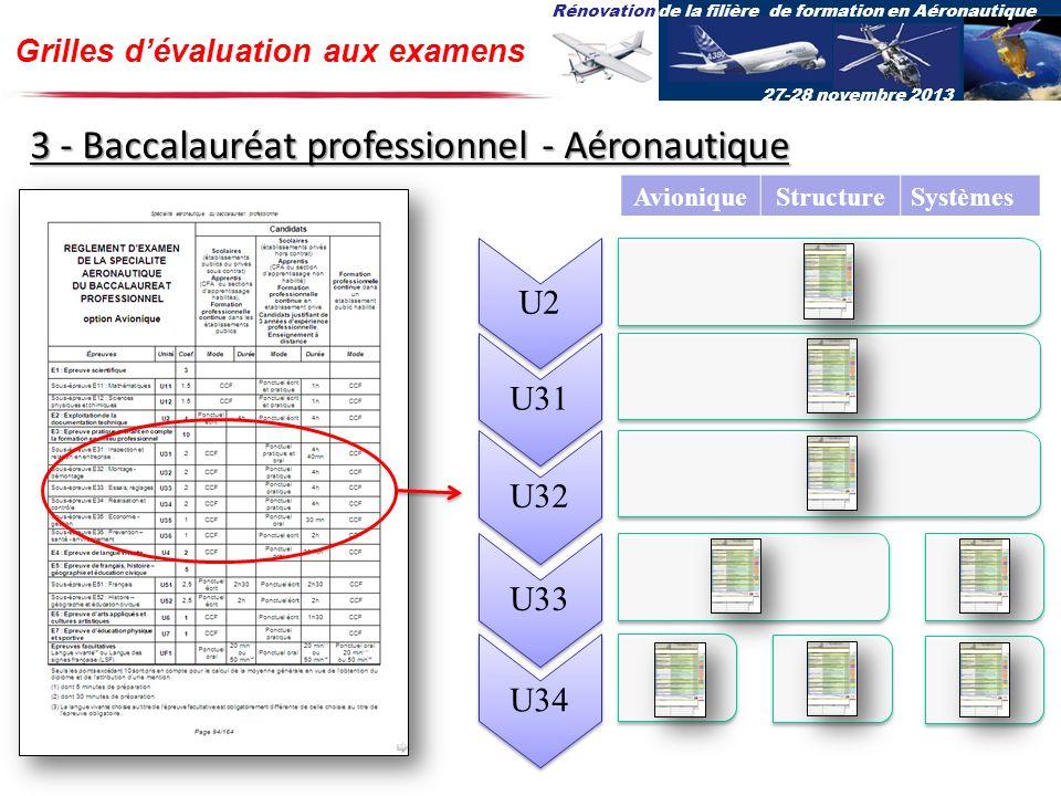 Rénovation de la filière de formation en Aéronautique 27-28 novembre 2013 Grilles dévaluation aux examens 3 - Baccalauréat professionnel - Aéronautiqu