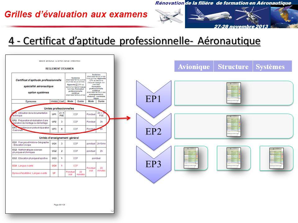Rénovation de la filière de formation en Aéronautique 27-28 novembre 2013 Grilles dévaluation aux examens 4 - Certificat daptitude professionnelle- Aé