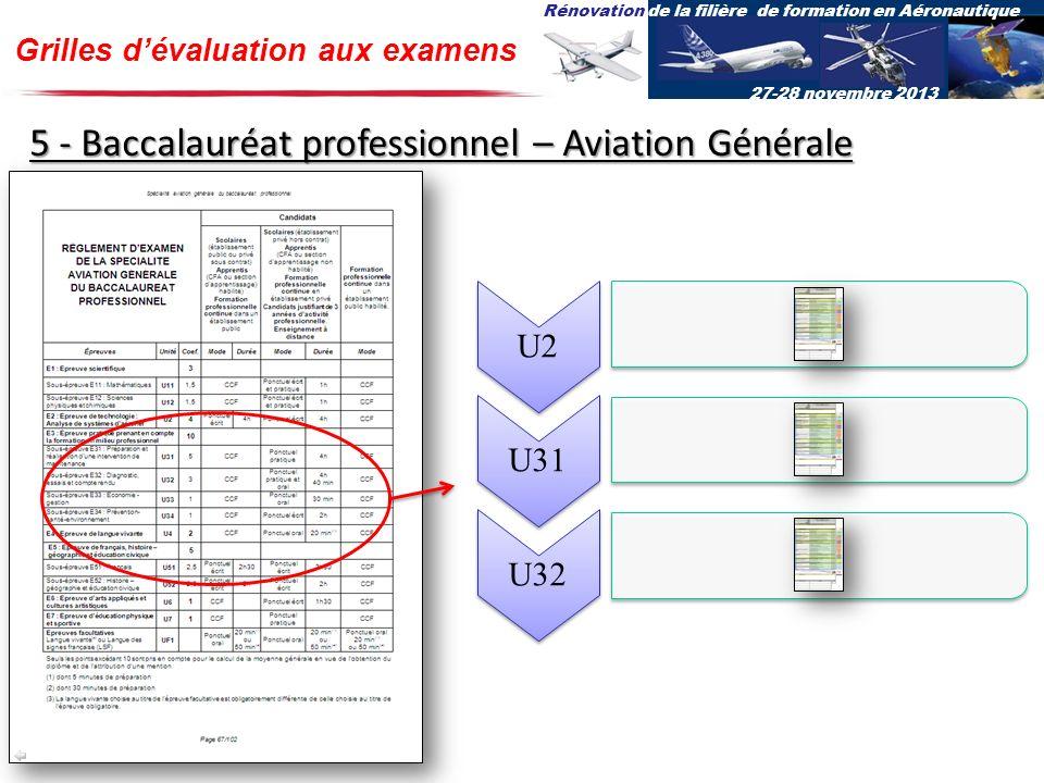 Rénovation de la filière de formation en Aéronautique 27-28 novembre 2013 Grilles dévaluation aux examens 5 - Baccalauréat professionnel – Aviation Gé