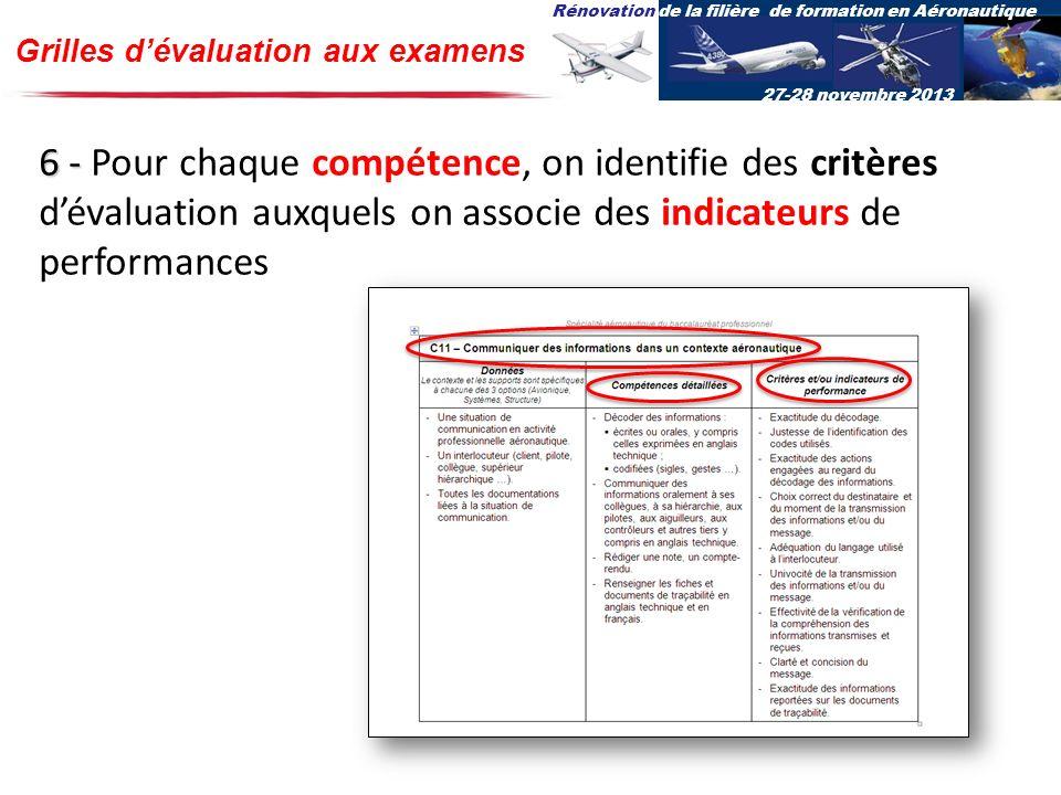 Rénovation de la filière de formation en Aéronautique 27-28 novembre 2013 6 - 6 - Pour chaque compétence, on identifie des critères dévaluation auxque