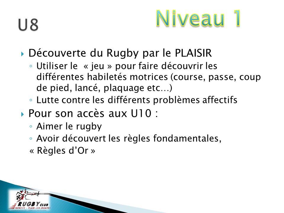 Découverte du Rugby par le PLAISIR Utiliser le « jeu » pour faire découvrir les différentes habiletés motrices (course, passe, coup de pied, lancé, pl