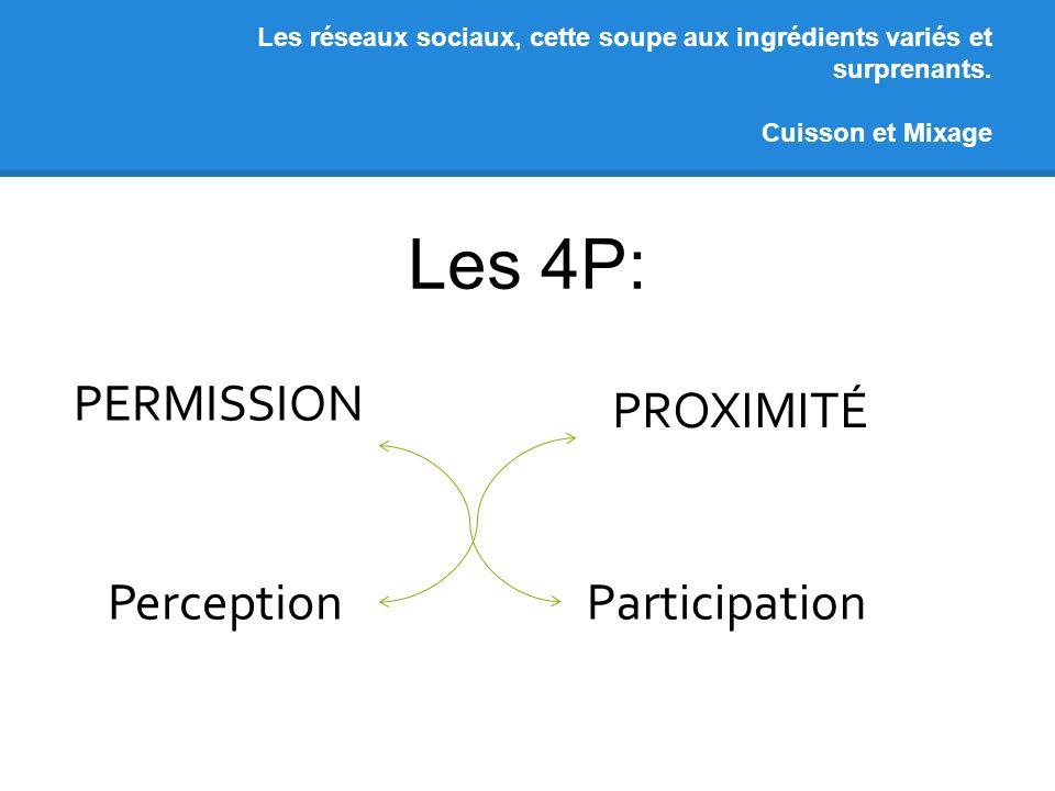 Les réseaux sociaux, cette soupe aux ingrédients variés et surprenants. Cuisson et Mixage Les 4P: PERMISSION PROXIMITÉ Perception Participation
