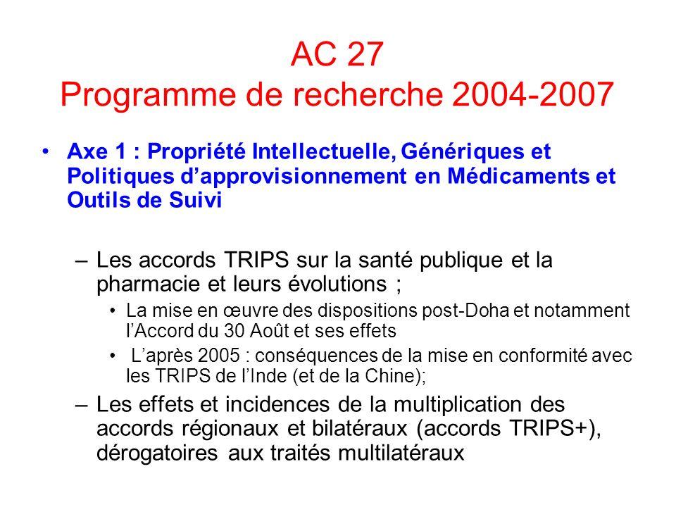 AC 27 Programme de recherche 2004-2007 Axe 1 : Propriété Intellectuelle, Génériques et Politiques dapprovisionnement en Médicaments et Outils de Suivi –Les accords TRIPS sur la santé publique et la pharmacie et leurs évolutions ; La mise en œuvre des dispositions post-Doha et notamment lAccord du 30 Août et ses effets Laprès 2005 : conséquences de la mise en conformité avec les TRIPS de lInde (et de la Chine); –Les effets et incidences de la multiplication des accords régionaux et bilatéraux (accords TRIPS+), dérogatoires aux traités multilatéraux