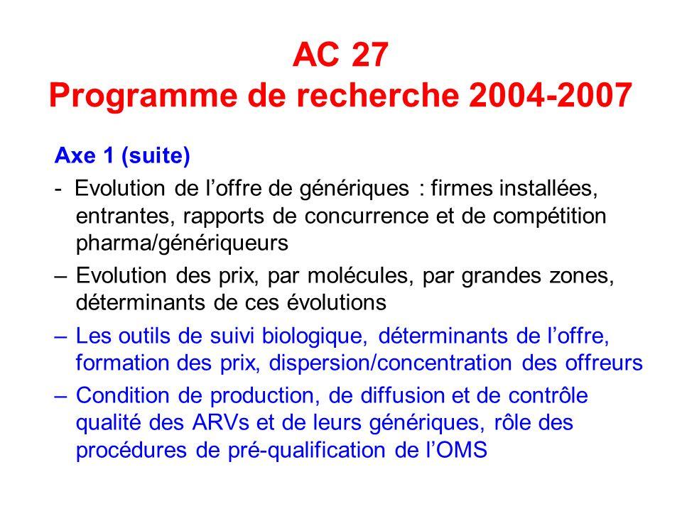 AC 27 Programme de recherche 2004-2007 Axe 1 (suite) - Evolution de loffre de génériques : firmes installées, entrantes, rapports de concurrence et de compétition pharma/génériqueurs –Evolution des prix, par molécules, par grandes zones, déterminants de ces évolutions –Les outils de suivi biologique, déterminants de loffre, formation des prix, dispersion/concentration des offreurs –Condition de production, de diffusion et de contrôle qualité des ARVs et de leurs génériques, rôle des procédures de pré-qualification de lOMS