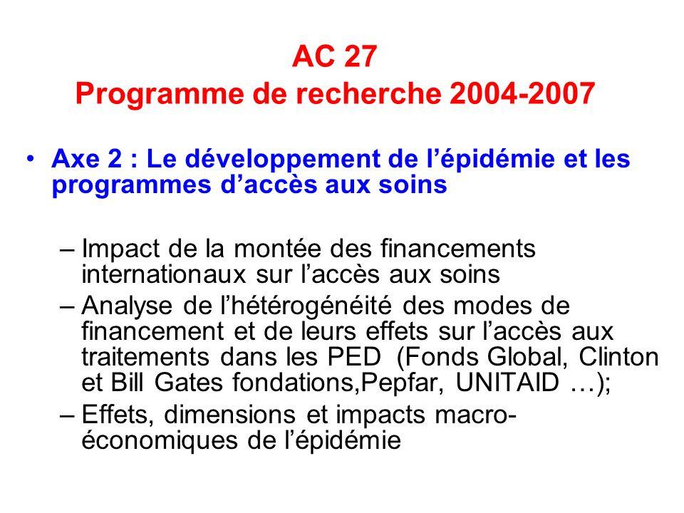 AC 27 Programme de recherche 2004-2007 Axe 2 : Le développement de lépidémie et les programmes daccès aux soins –Impact de la montée des financements internationaux sur laccès aux soins –Analyse de lhétérogénéité des modes de financement et de leurs effets sur laccès aux traitements dans les PED (Fonds Global, Clinton et Bill Gates fondations,Pepfar, UNITAID …); –Effets, dimensions et impacts macro- économiques de lépidémie