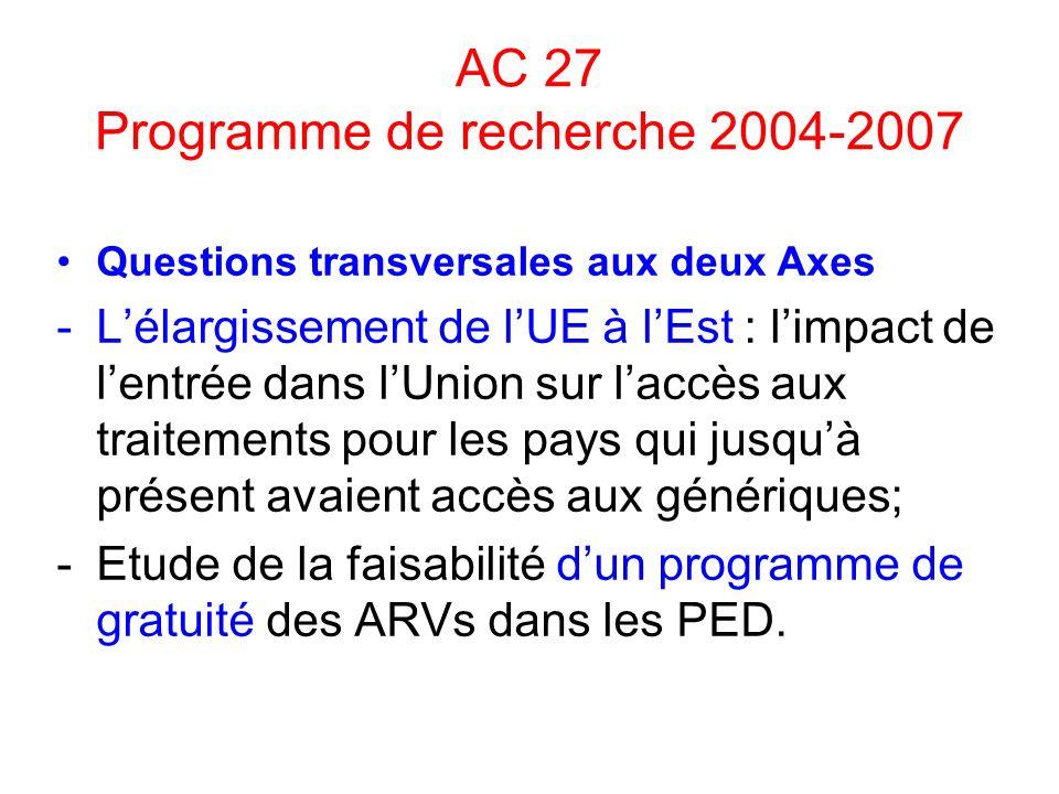 AC 27 Programme de recherche 2004-2007 Questions transversales aux deux Axes -Lélargissement de lUE à lEst : limpact de lentrée dans lUnion sur laccès aux traitements pour les pays qui jusquà présent avaient accès aux génériques; -Etude de la faisabilité dun programme de gratuité des ARVs dans les PED.