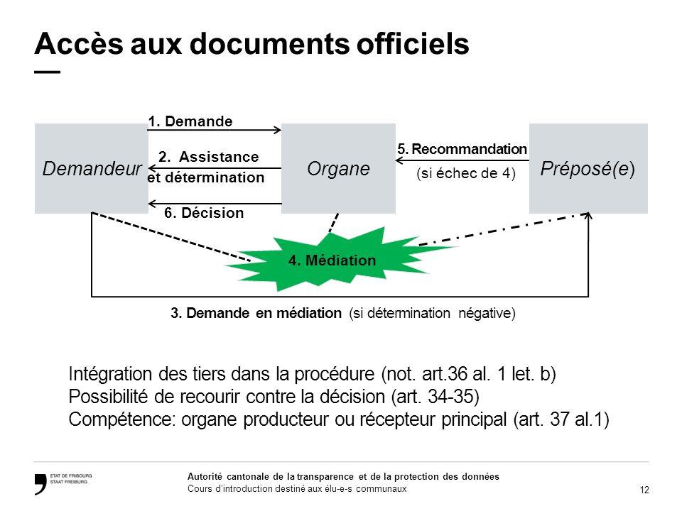12 Autorité cantonale de la transparence et de la protection des données Cours dintroduction destiné aux élu-e-s communaux Accès aux documents officie