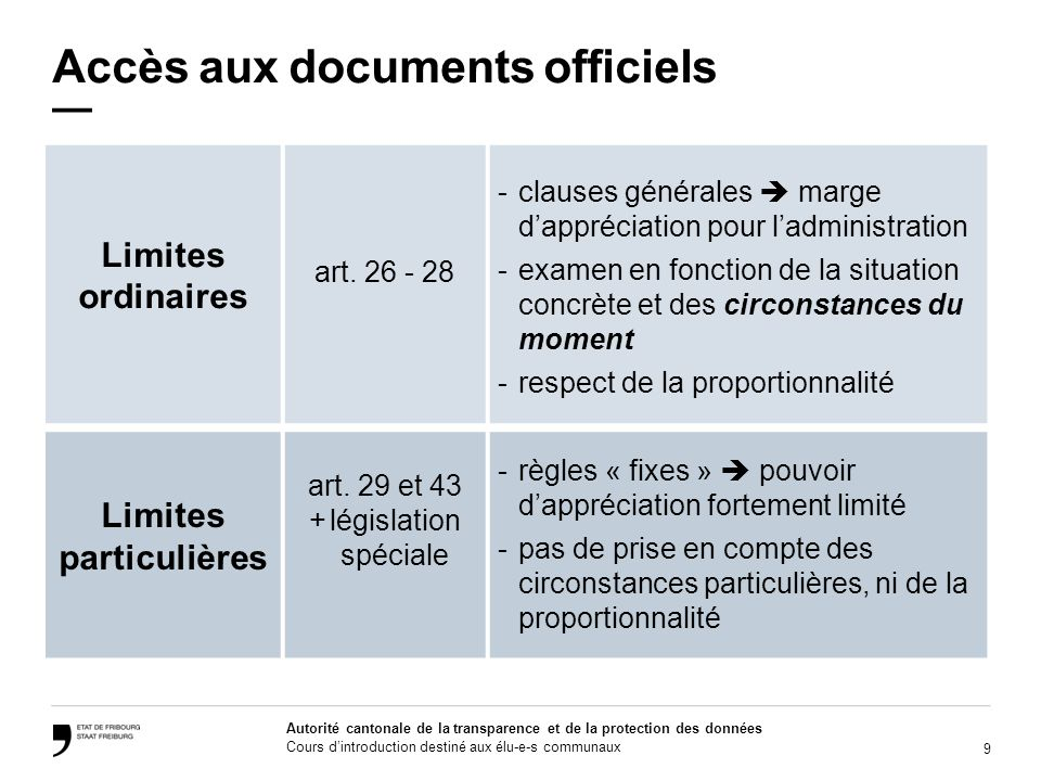 9 Autorité cantonale de la transparence et de la protection des données Cours dintroduction destiné aux élu-e-s communaux Accès aux documents officiel