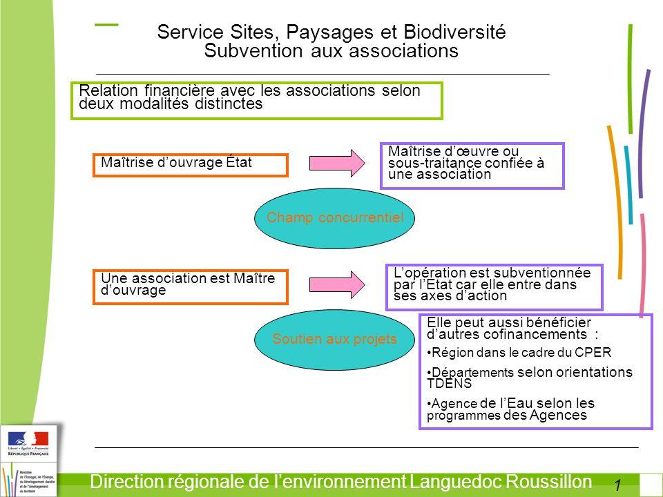 1 Service Sites, Paysages et Biodiversité Subvention aux associations Direction régionale de lenvironnement Languedoc Roussillon Relation financière a