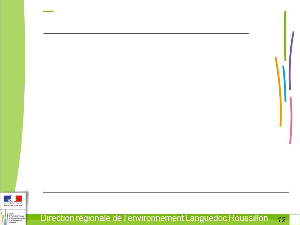 12 Direction régionale de lenvironnement Languedoc Roussillon