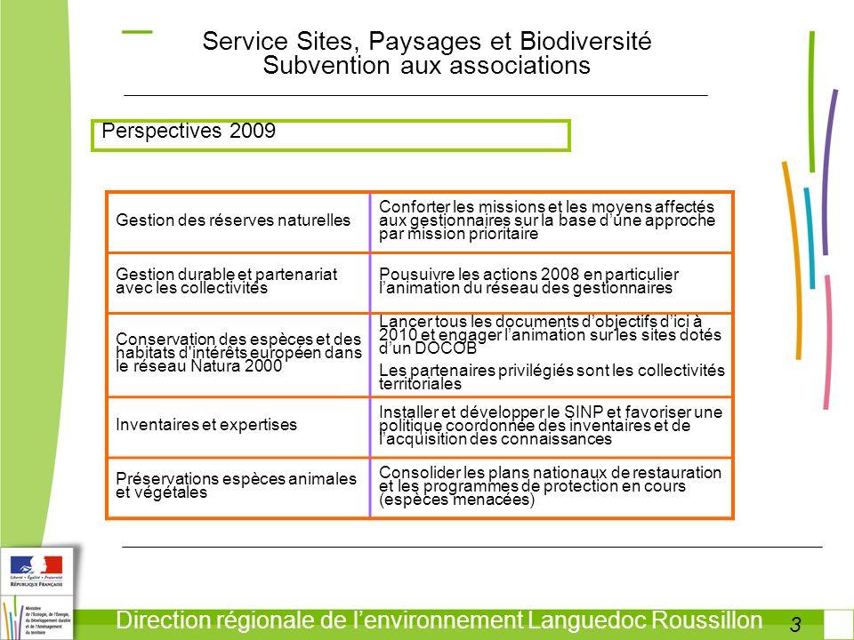 3 Direction régionale de lenvironnement Languedoc Roussillon Service Sites, Paysages et Biodiversité Subvention aux associations Perspectives 2009 Ges