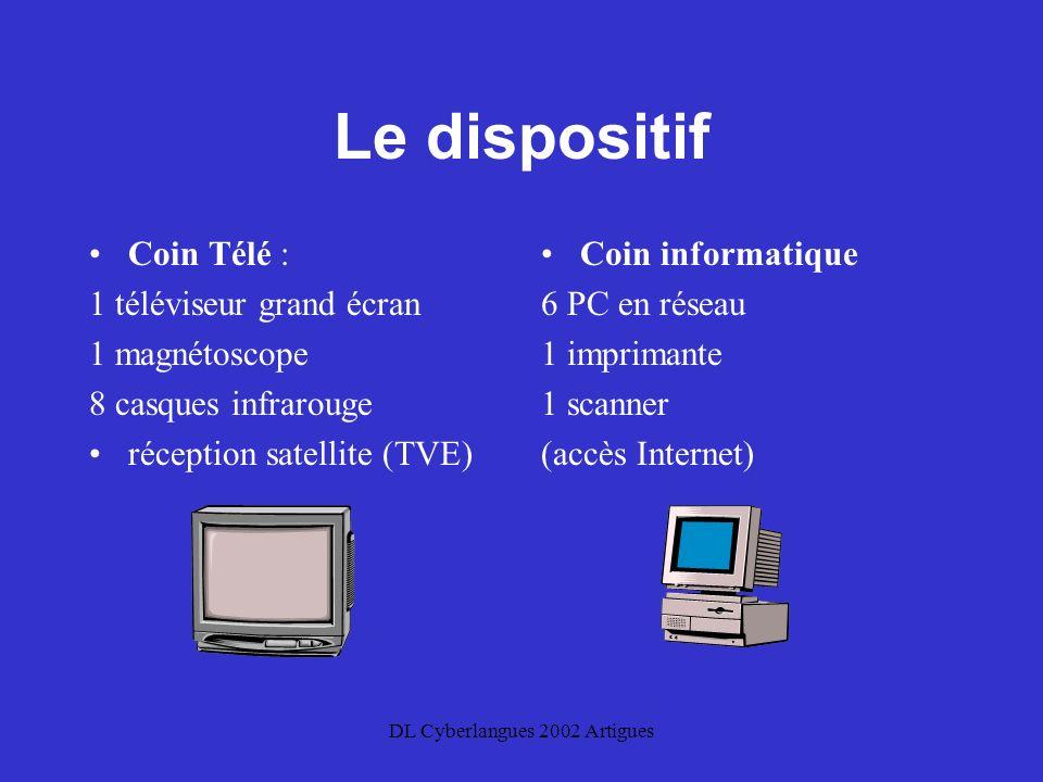 DL Cyberlangues 2002 Artigues Coin audio 6 magnétophones + casques /micros Coin Lecture (8 élèves) Coin Conversation (6)
