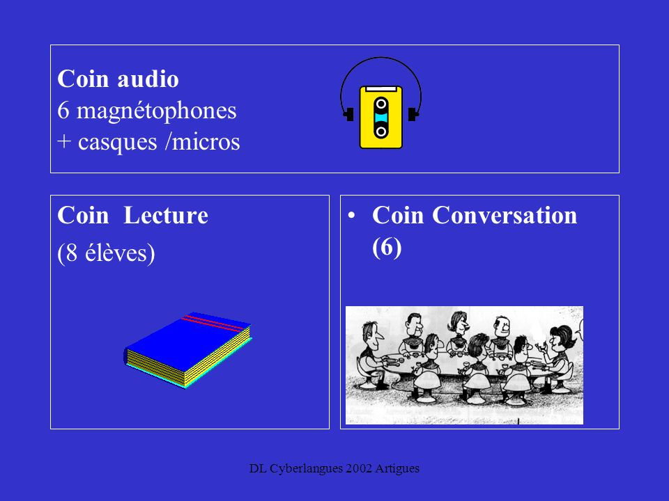 DL Cyberlangues 2002 Artigues Coin audio 6 magnétophones + casques /micros Coin Lecture (8 élèves) Coin Conversation (6)