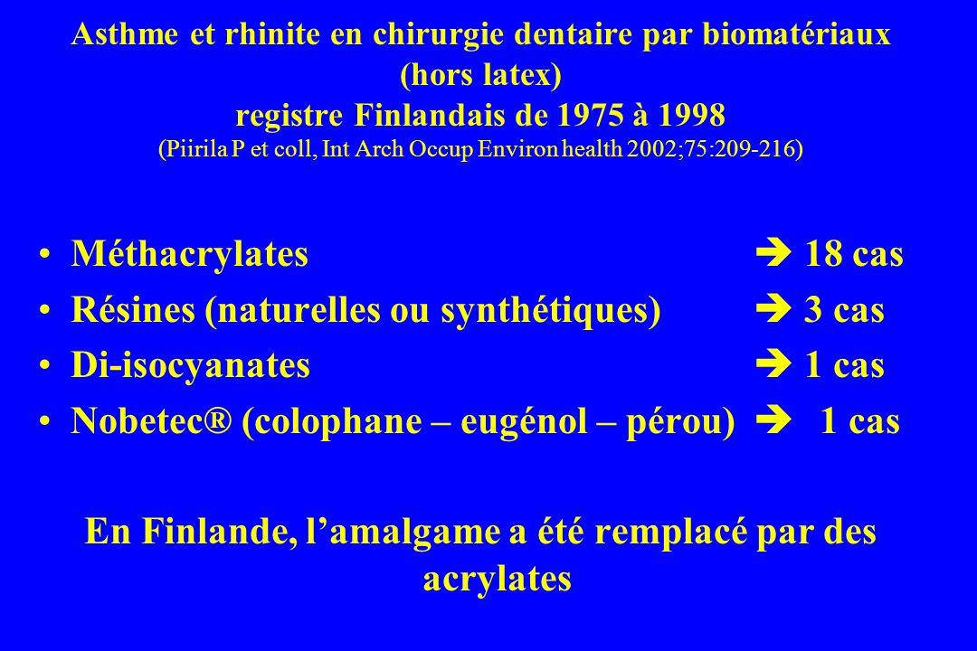Asthme et rhinite en chirurgie dentaire par biomatériaux (hors latex) registre Finlandais de 1975 à 1998 (Piirila P et coll, Int Arch Occup Environ health 2002;75:209-216) Méthacrylates 18 cas Résines (naturelles ou synthétiques) 3 cas Di-isocyanates 1 cas Nobetec® (colophane – eugénol – pérou) 1 cas En Finlande, lamalgame a été remplacé par des acrylates