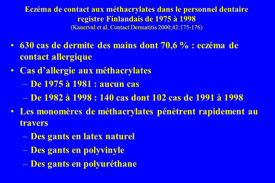 Eczéma de contact aux méthacrylates dans le personnel dentaire registre Finlandais de 1975 à 1998 (Kanerval et al, Contact Dermatitis 2000;42:175-176) 630 cas de dermite des mains dont 70,6 % : eczéma de contact allergique Cas dallergie aux méthacrylates –De 1975 à 1981 : aucun cas –De 1982 à 1998 : 140 cas dont 102 cas de 1991 à 1998 Les monomères de méthacrylates pénètrent rapidement au travers –Des gants en latex naturel –Des gants en polyvinyle –Des gants en polyuréthane