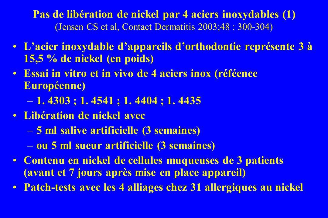 Pas de libération de nickel par 4 aciers inoxydables (1) (Jensen CS et al, Contact Dermatitis 2003;48 : 300-304) Lacier inoxydable dappareils dorthodontie représente 3 à 15,5 % de nickel (en poids) Essai in vitro et in vivo de 4 aciers inox (réféence Européenne) –1.