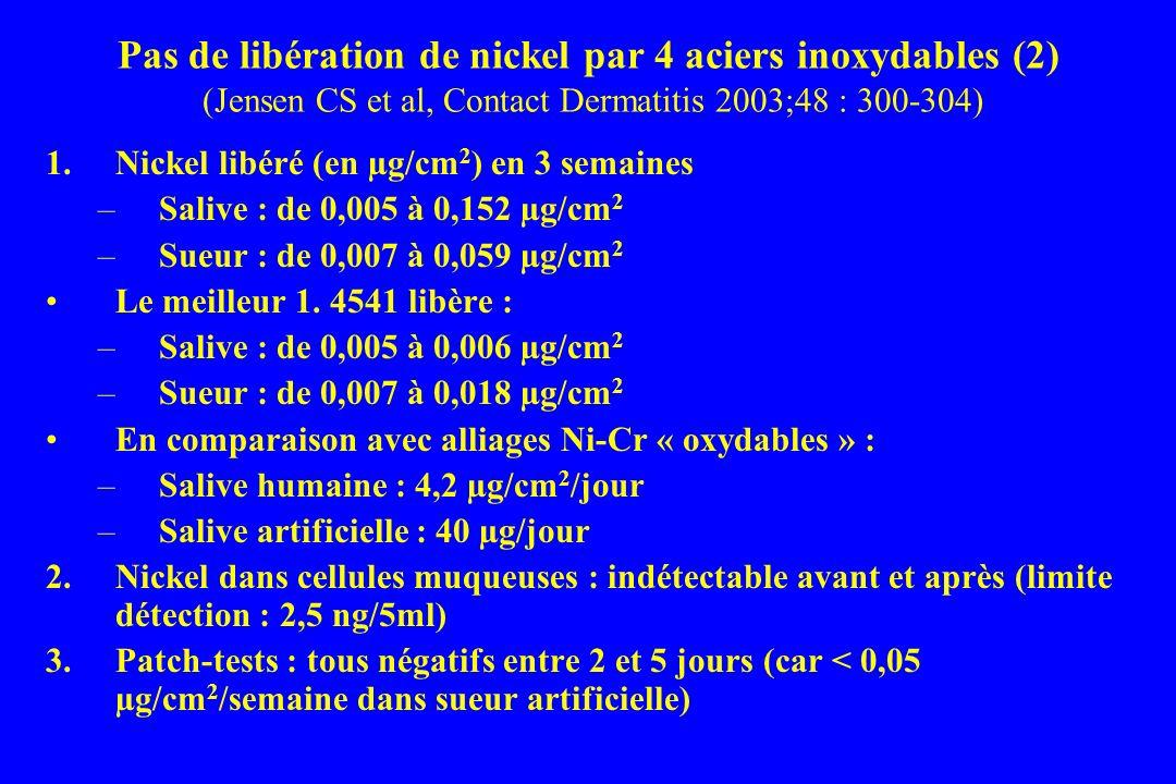 Lichen plan buccal et sensibilisation au mercure (Hg) Corrosion : facteur risque ++ Environ 16 à 64 % des LPB ont une sensibilisation à Hg Population sans LPB : 1 à 6 % Seuls les amalgames en regard LPB sont pertinents Dans ce cas, suppression amalgame : 40 à 90 % de guérison du LPB Guérison spontanée LPB : 20 % Autres métaux imputés : Ni, Or, Zinc, etc