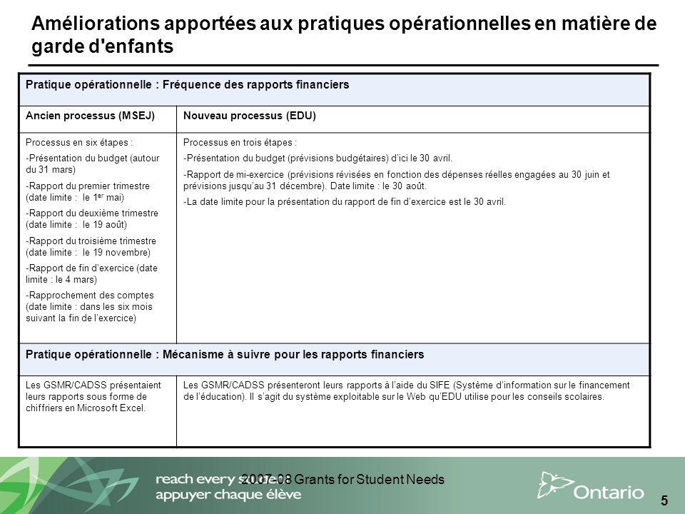 2007-08 Grants for Student Needs 5 Améliorations apportées aux pratiques opérationnelles en matière de garde d enfants Pratique opérationnelle : Fréquence des rapports financiers Ancien processus (MSEJ)Nouveau processus (EDU) Processus en six étapes : -Présentation du budget (autour du 31 mars) -Rapport du premier trimestre (date limite : le 1 er mai) -Rapport du deuxième trimestre (date limite : le 19 août) -Rapport du troisième trimestre (date limite : le 19 novembre) -Rapport de fin dexercice (date limite : le 4 mars) -Rapprochement des comptes (date limite : dans les six mois suivant la fin de lexercice) Processus en trois étapes : -Présentation du budget (prévisions budgétaires) dici le 30 avril.