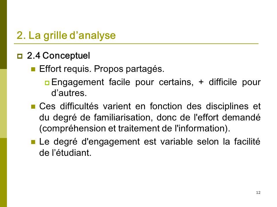 12 2. La grille danalyse 2.4 Conceptuel Effort requis. Propos partagés. Engagement facile pour certains, + difficile pour dautres. Ces difficultés var