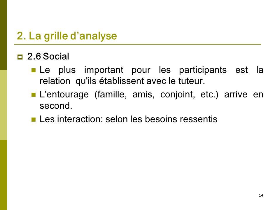 14 2. La grille danalyse 2.6 Social Le plus important pour les participants est la relation qu'ils établissent avec le tuteur. L'entourage (famille, a