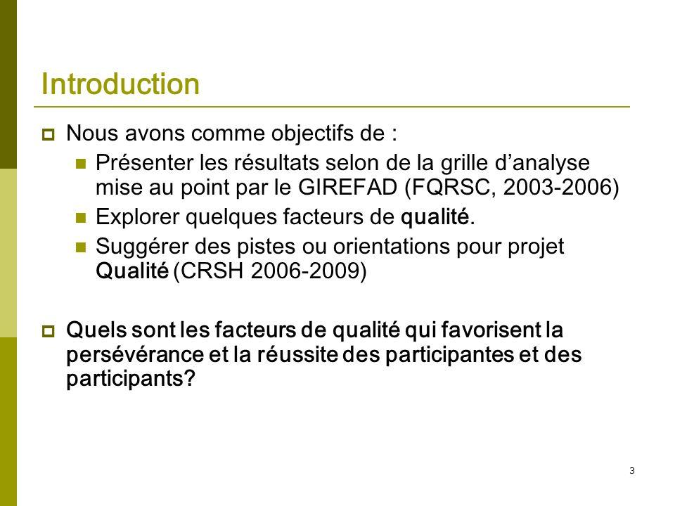 3 Introduction Nous avons comme objectifs de : Présenter les résultats selon de la grille danalyse mise au point par le GIREFAD (FQRSC, 2003-2006) Exp
