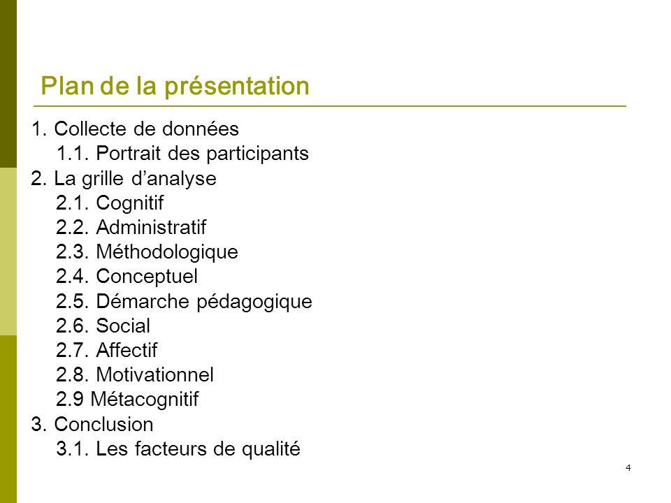 4 Plan de la présentation 1. Collecte de données 1.1. Portrait des participants 2. La grille danalyse 2.1. Cognitif 2.2. Administratif 2.3. Méthodolog
