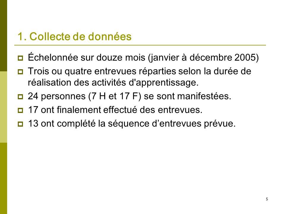 5 1. Collecte de données Échelonnée sur douze mois (janvier à décembre 2005) Trois ou quatre entrevues réparties selon la durée de réalisation des act