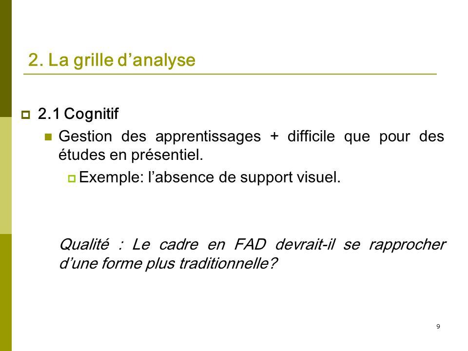 9 2. La grille danalyse 2.1 Cognitif Gestion des apprentissages + difficile que pour des études en présentiel. Exemple: labsence de support visuel. Qu
