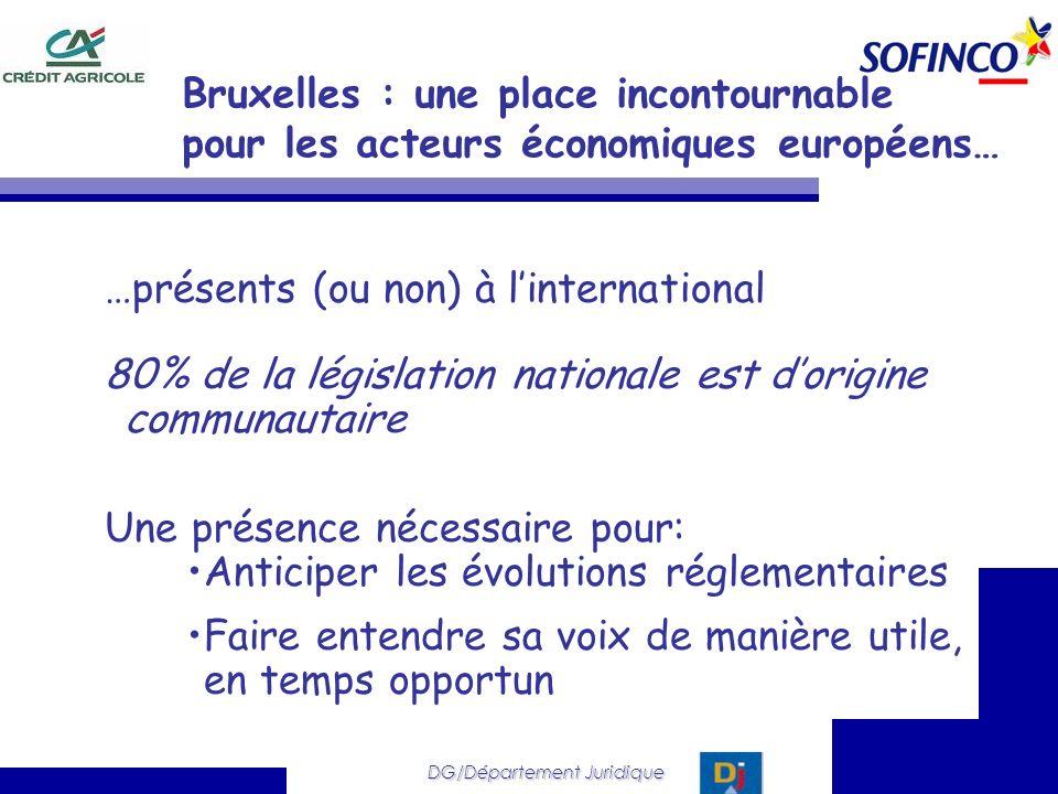 DG/Département Juridique Bruxelles : une place incontournable pour les acteurs économiques européens… …présents (ou non) à linternational 80% de la lé
