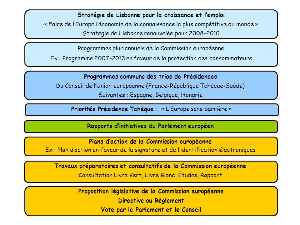 dddddddd Stratégie de Lisbonne pour la croissance et lemploi « Faire de lEurope léconomie de la connaissance la plus compétitive du monde » Stratégie