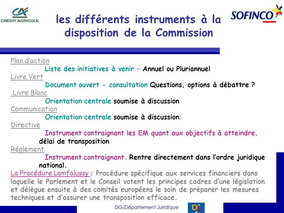 DG/Département Juridique les différents instruments à la disposition de la Commission DG/Département Juridique Plan daction Liste des initiatives à ve
