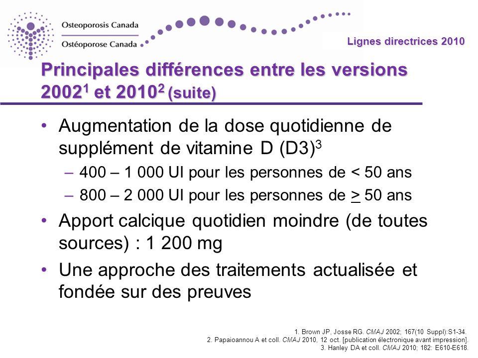 2010 Guidelines Lignes directrices 2010 Principales différences entre les versions 2002 1 et 2010 2 (suite) Augmentation de la dose quotidienne de sup